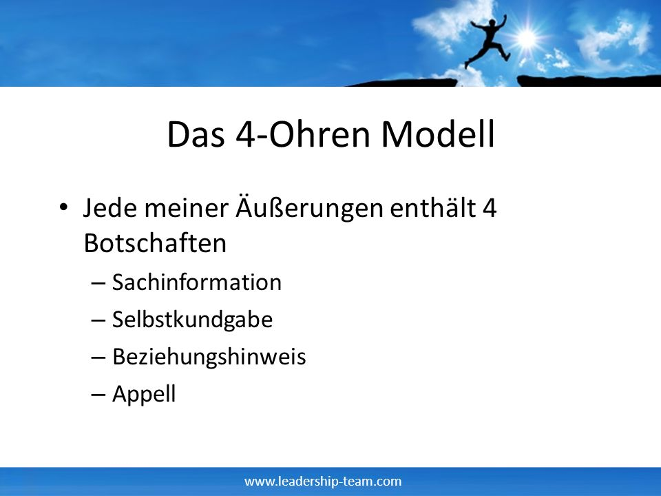 www.leadership-team.com Das 4-Ohren Modell Jede meiner Äußerungen enthält 4 Botschaften – Sachinformation – Selbstkundgabe – Beziehungshinweis – Appell