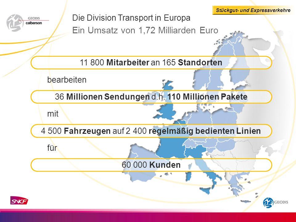 Stückgut- und Expressverkehre Unsere Referenzen Unsere Kunden sind unsere beste Referenz 93% unserer Kunden beabsichtigen, Geodis als ständigen Partner zu wählen oder ihre Partnerschaft zu verstärken 95% unserer Kunden sind gewillt, Geodis als Transport- und Logistikpartner weiterzuempfehlen Laut jährlicher Umfrage eines externen Dienstleisters im Juli 2008 bei 3.042 Kunden*: * Kunden in Frankreich