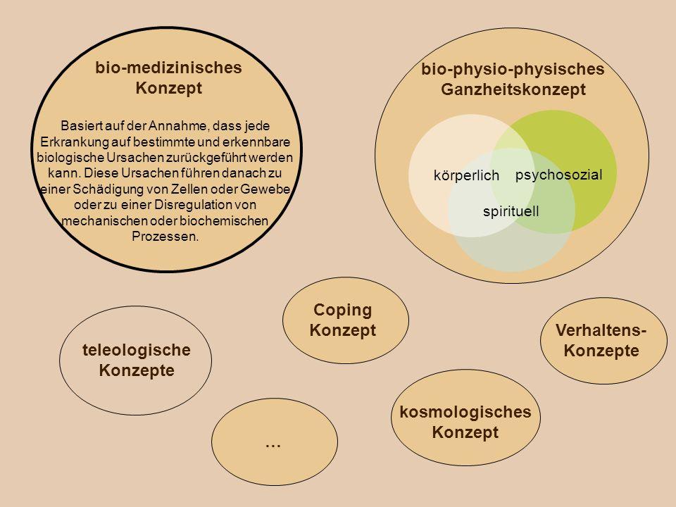 bio-medizinisches Konzept bio-physio-physisches Ganzheitskonzept Basiert auf der Annahme, dass jede Erkrankung auf bestimmte und erkennbare biologisch