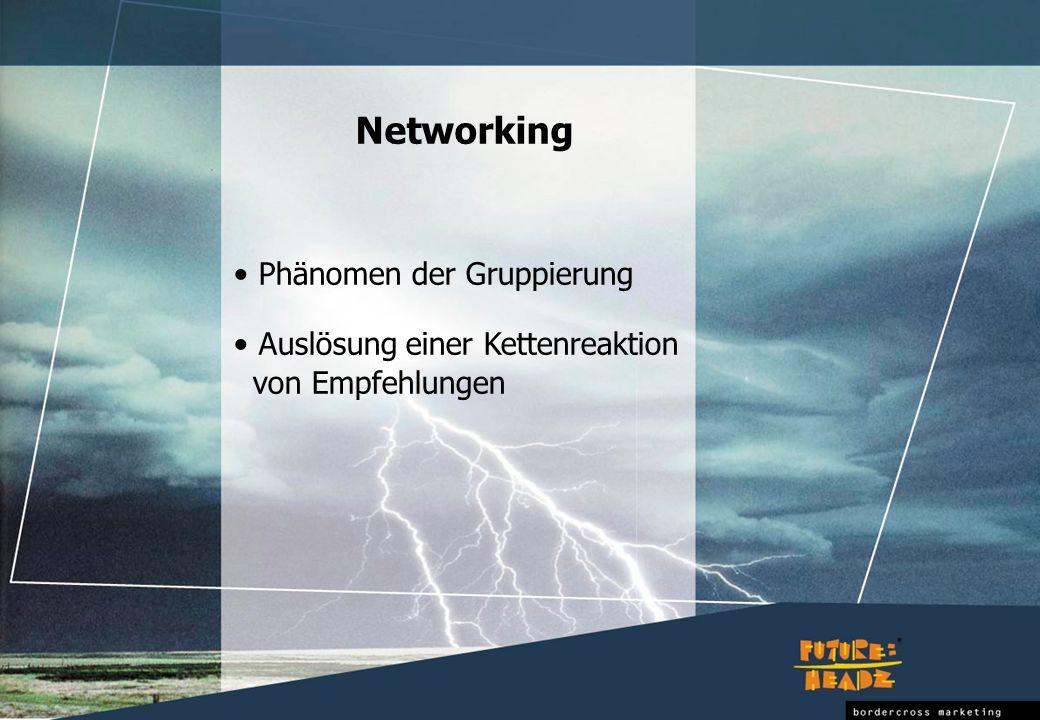 Networking Phänomen der Gruppierung Auslösung einer Kettenreaktion von Empfehlungen