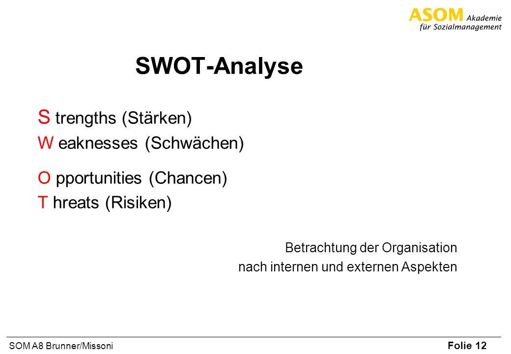 Folie 12 SOM A8 Brunner/Missoni SWOT-Analyse S trengths (Stärken) W eaknesses (Schwächen) O pportunities (Chancen) T hreats (Risiken) Betrachtung der