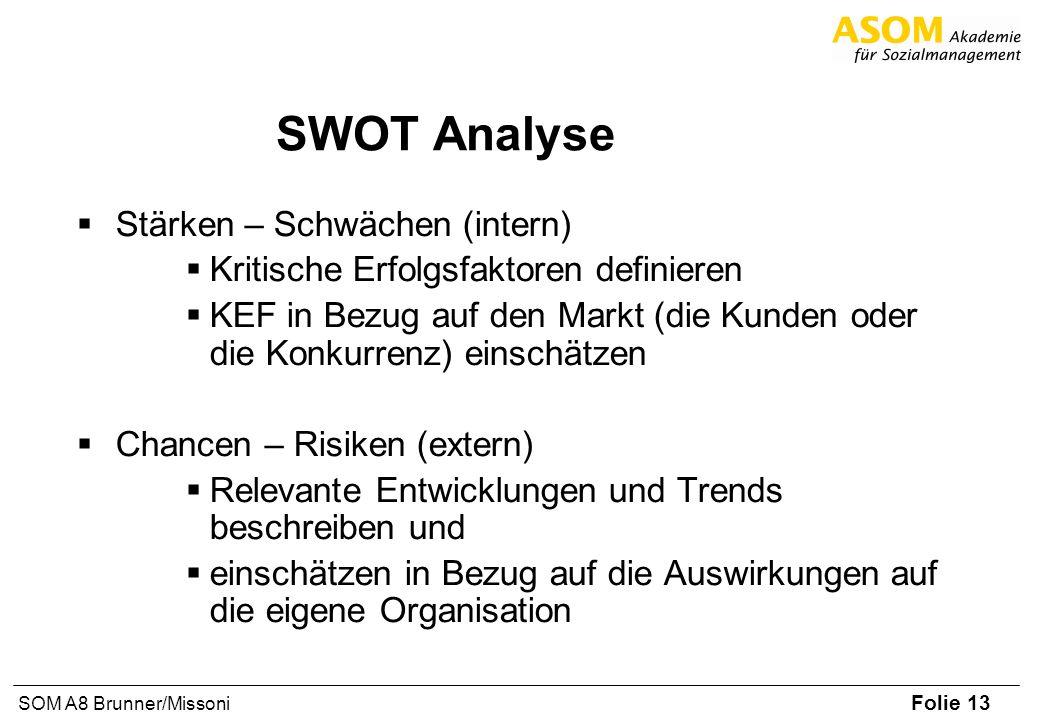 Folie 13 SOM A8 Brunner/Missoni SWOT Analyse Stärken – Schwächen (intern) Kritische Erfolgsfaktoren definieren KEF in Bezug auf den Markt (die Kunden