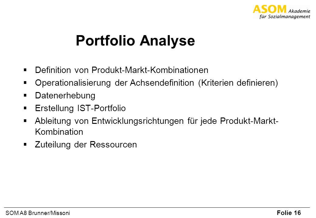 Folie 16 SOM A8 Brunner/Missoni Portfolio Analyse Definition von Produkt-Markt-Kombinationen Operationalisierung der Achsendefinition (Kriterien defin