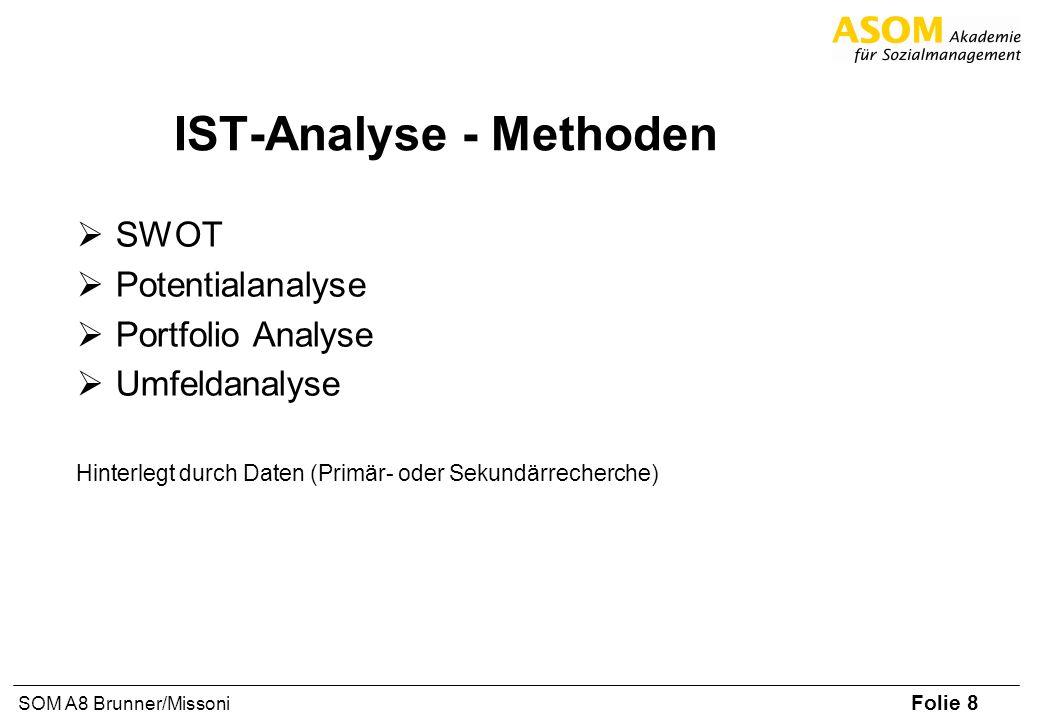 Folie 8 SOM A8 Brunner/Missoni IST-Analyse - Methoden SWOT Potentialanalyse Portfolio Analyse Umfeldanalyse Hinterlegt durch Daten (Primär- oder Sekun