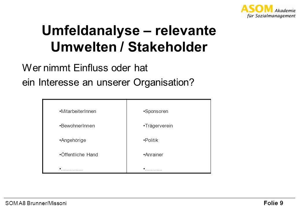 Folie 9 SOM A8 Brunner/Missoni Umfeldanalyse – relevante Umwelten / Stakeholder Wer nimmt Einfluss oder hat ein Interesse an unserer Organisation? Mit