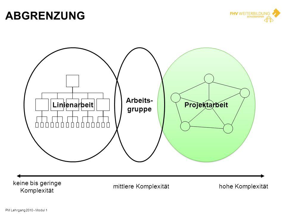 ABGRENZUNG keine bis geringe Komplexität hohe Komplexitätmittlere Komplexität Linienarbeit Projektarbeit Arbeits- gruppe PM Lehrgang 2010 - Modul 1