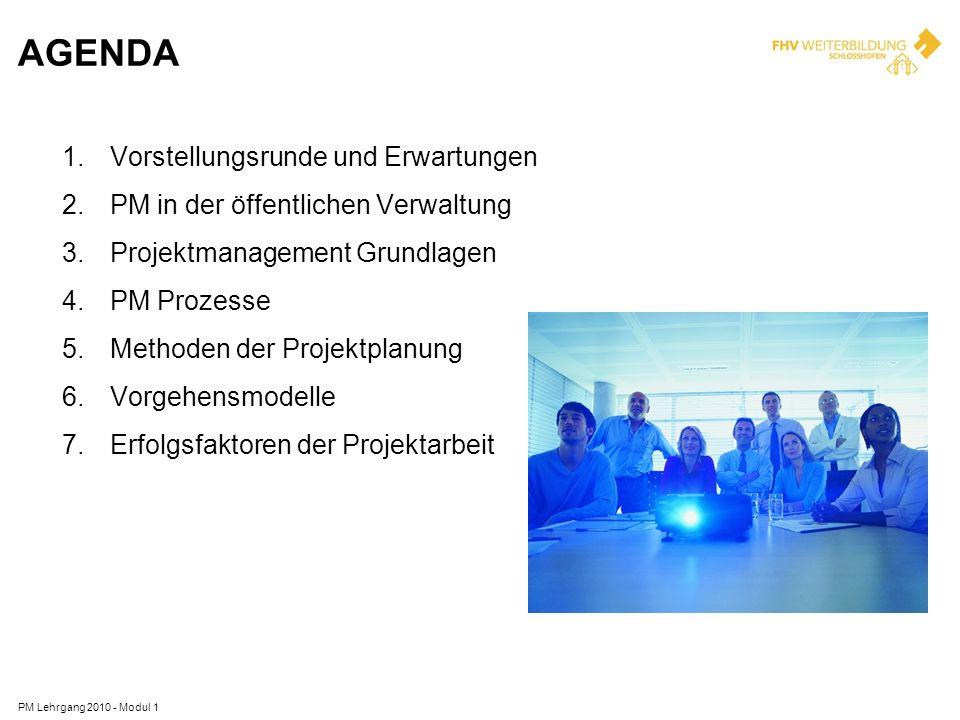 WIEDERKEHRENDE PROJEKTPROZESSE PM Lehrgang 2010 - Modul 1 Intensität Zeit Initiierung Planung Durchführung & Steuerung Controlling Abschluss Start der Phase Ende der Phase