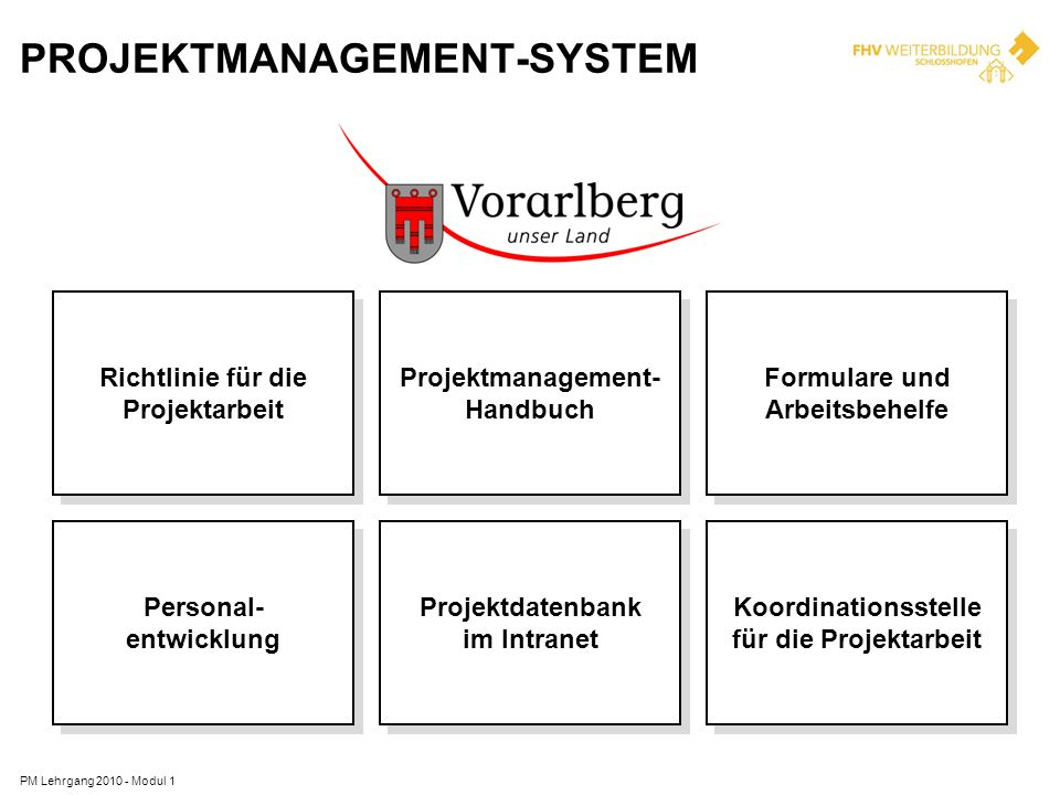 PROJEKT + MANAGEMENT = PROJEKTMANAGEMENT PM Lehrgang 2010 - Modul 1 Projekt Management PROJEKTMANAGEMENT + In Organisationen gibt es (bestimmte) Aufgabenstellungen, die nur durch ein systematisches Projektmanagement effizient und effektiv zu bewältigen sind.