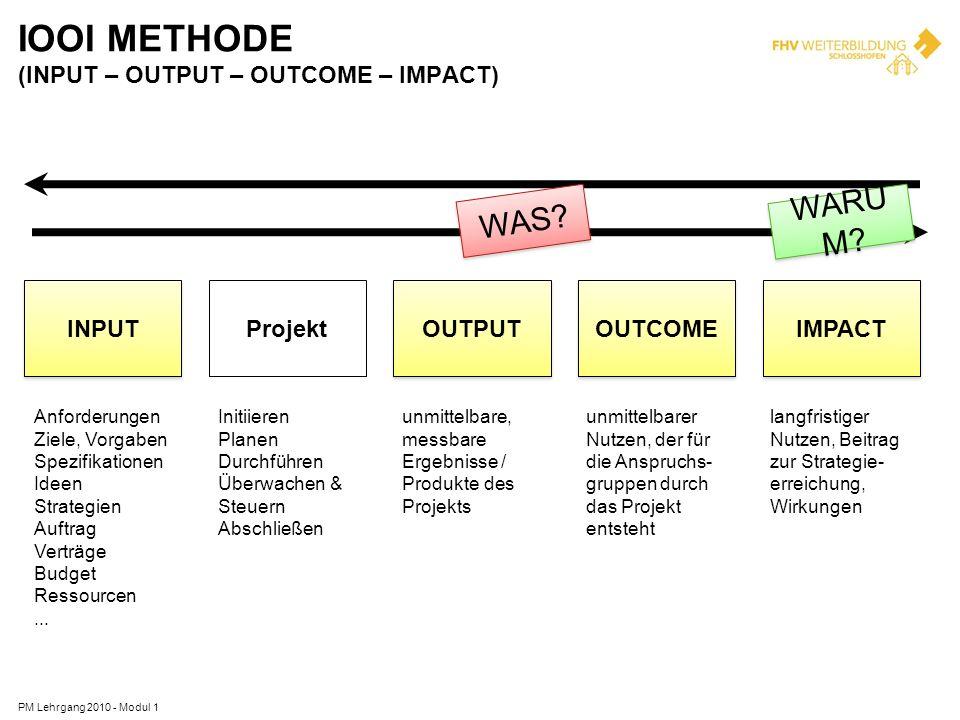 IOOI METHODE (INPUT – OUTPUT – OUTCOME – IMPACT) PM Lehrgang 2010 - Modul 1 INPUT Projekt OUTPUT OUTCOME IMPACT Anforderungen Ziele, Vorgaben Spezifik