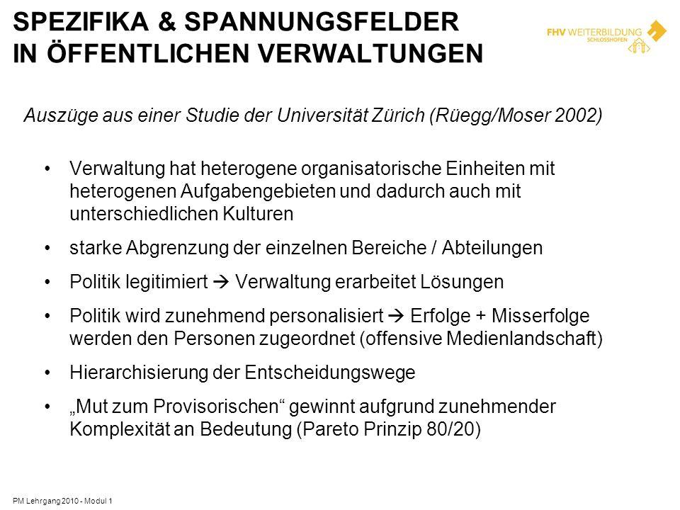 URSACHEN FÜR DAS SCHEITERN VON PROJEKTEN PM Lehrgang 2010 - Modul 1
