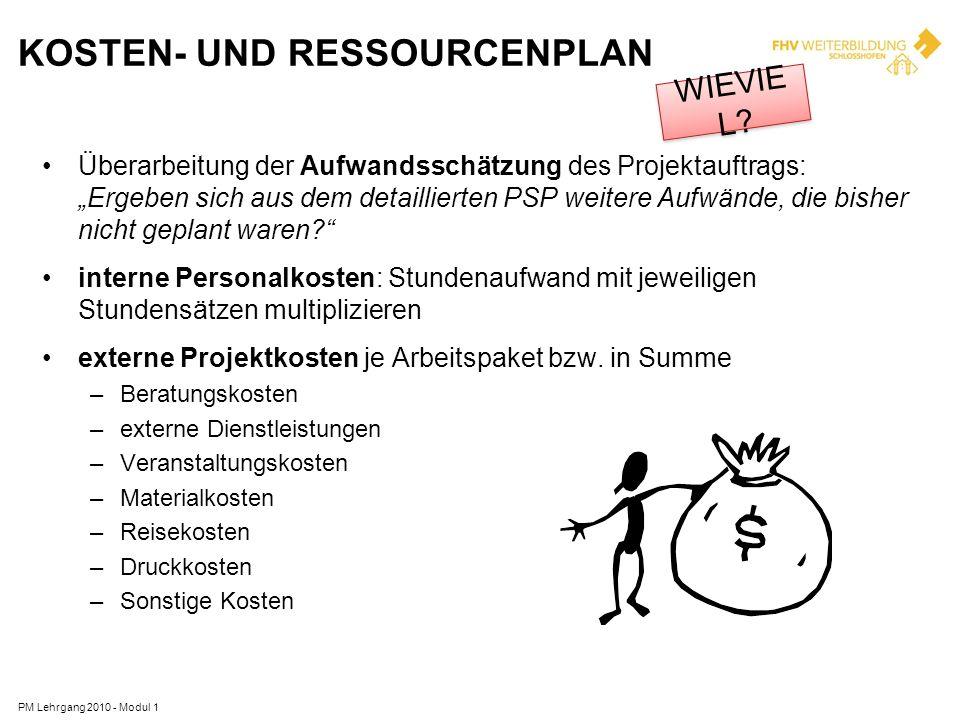 KOSTEN- UND RESSOURCENPLAN PM Lehrgang 2010 - Modul 1 Überarbeitung der Aufwandsschätzung des Projektauftrags: Ergeben sich aus dem detaillierten PSP