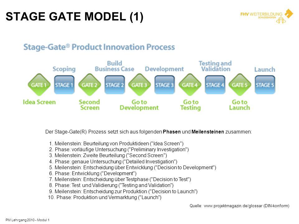 STAGE GATE MODEL (1) Der Stage-Gate(R) Prozess setzt sich aus folgenden Phasen und Meilensteinen zusammen: 1. Meilenstein: Beurteilung von Produktidee