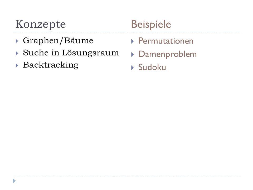 Konzepte Beispiele Graphen/Bäume Suche in Lösungsraum Backtracking Permutationen Damenproblem Sudoku