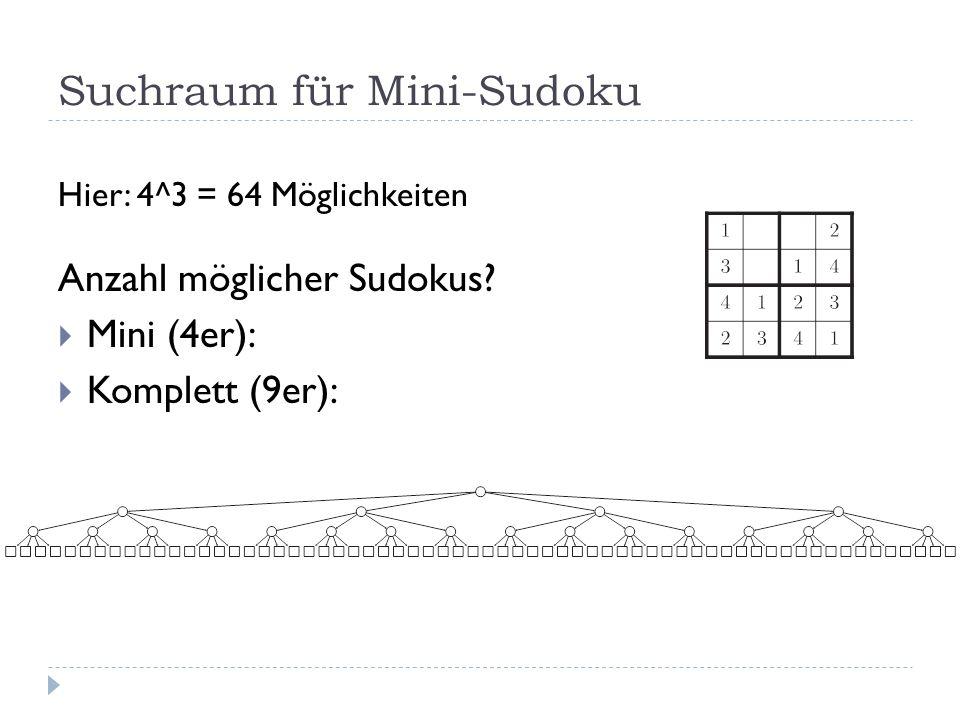 Suchraum für Mini-Sudoku Hier: 4^3 = 64 Möglichkeiten Anzahl möglicher Sudokus? Mini (4er): Komplett (9er):