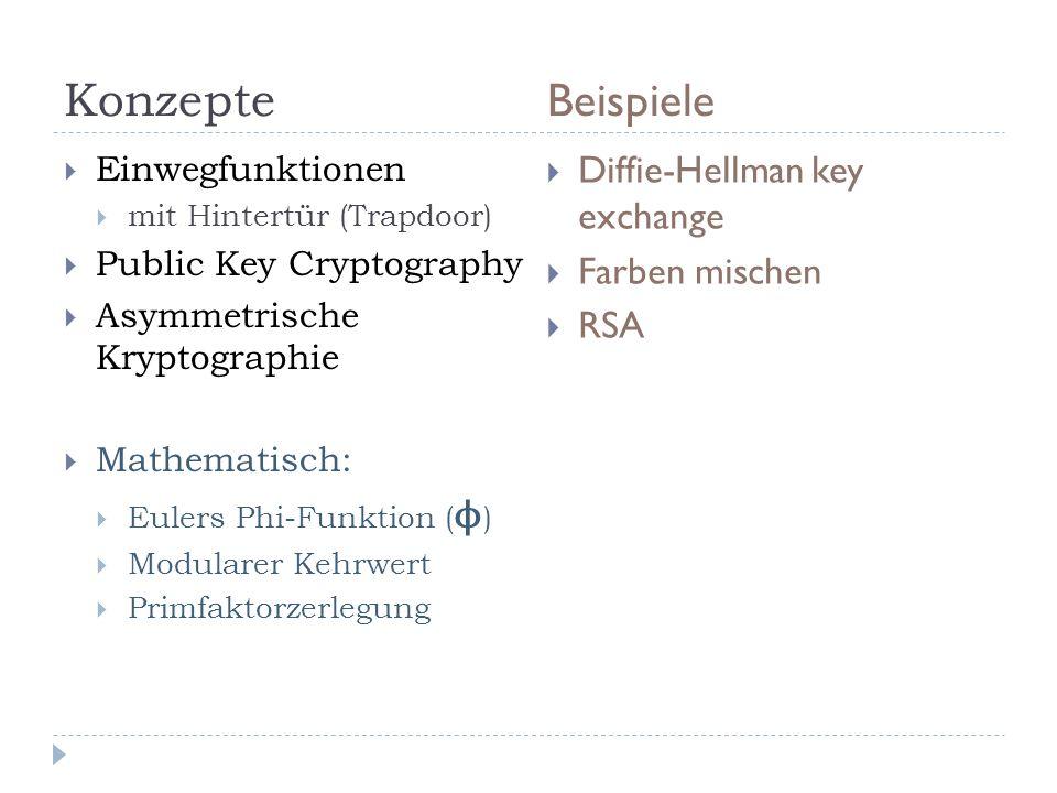 Konzepte Beispiele Einwegfunktionen mit Hintertür (Trapdoor) Public Key Cryptography Asymmetrische Kryptographie Mathematisch: Eulers Phi-Funktion ( ϕ