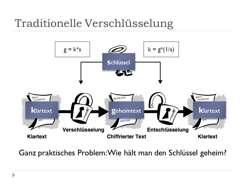 Traditionelle Verschlüsselung x g = k*s k lartext g eheimtext s chlüssel k = g*(1/s) Ganz praktisches Problem: Wie hält man den Schlüssel geheim?