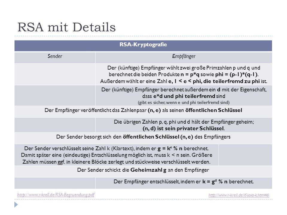 RSA mit Details RSA-Kryptografie SenderEmpfänger Der (künftige) Empfänger wählt zwei große Primzahlen p und q und berechnet die beiden Produkte n = p*