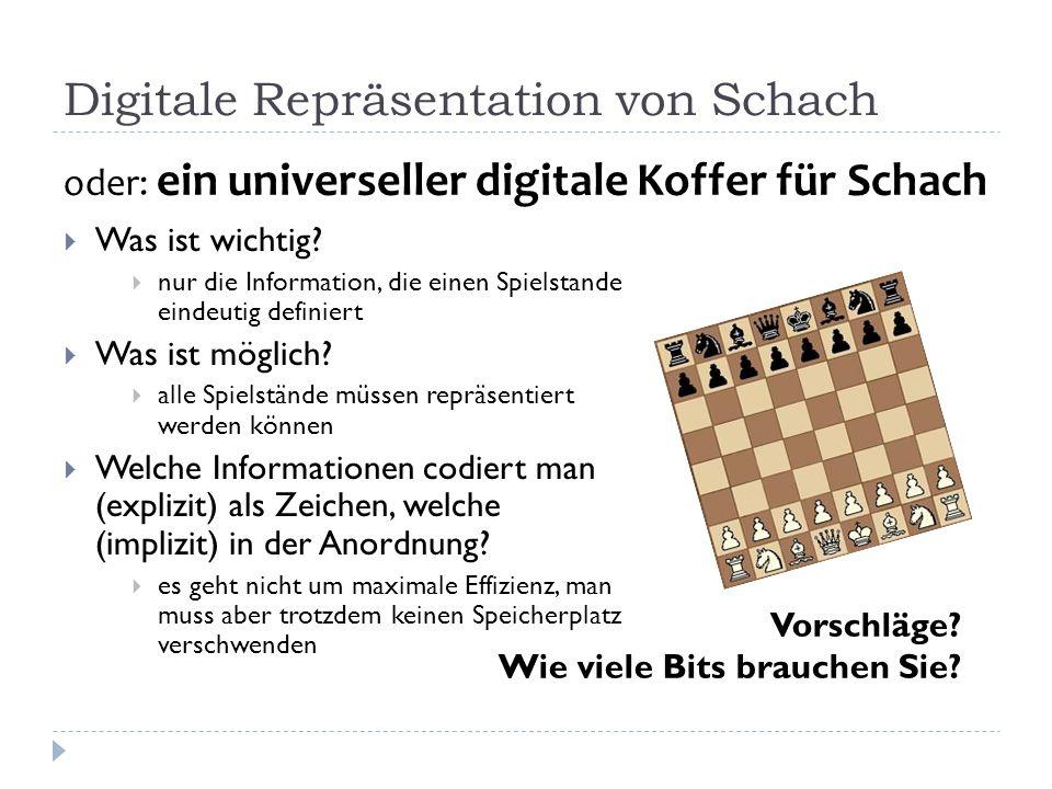 Digitale Repräsentation von Schach Was ist wichtig? nur die Information, die einen Spielstande eindeutig definiert Was ist möglich? alle Spielstände m