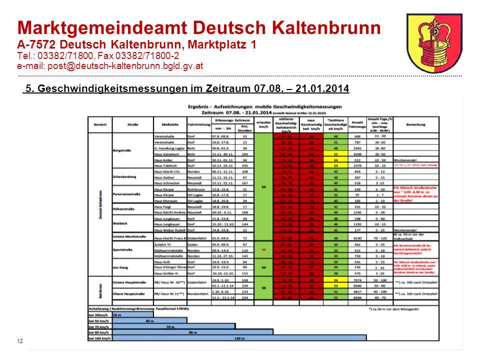 12 Marktgemeinde Deutsch Kaltenbrunn Marktgemeindeamt Deutsch Kaltenbrunn A-7572 Deutsch Kaltenbrunn, Marktplatz 1 Tel.: 03382/71800, Fax 03382/71800-