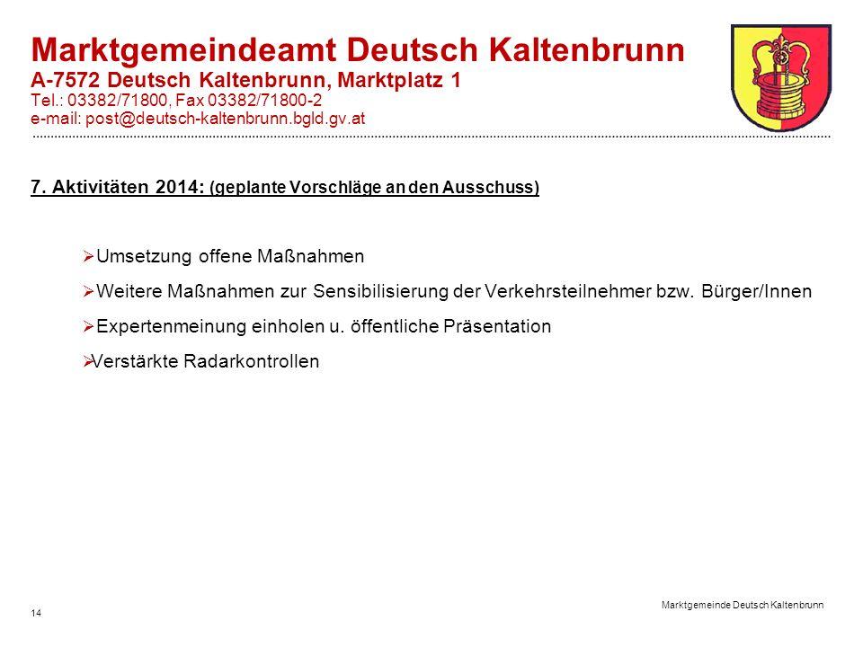 14 Marktgemeinde Deutsch Kaltenbrunn Marktgemeindeamt Deutsch Kaltenbrunn A-7572 Deutsch Kaltenbrunn, Marktplatz 1 Tel.: 03382/71800, Fax 03382/71800-