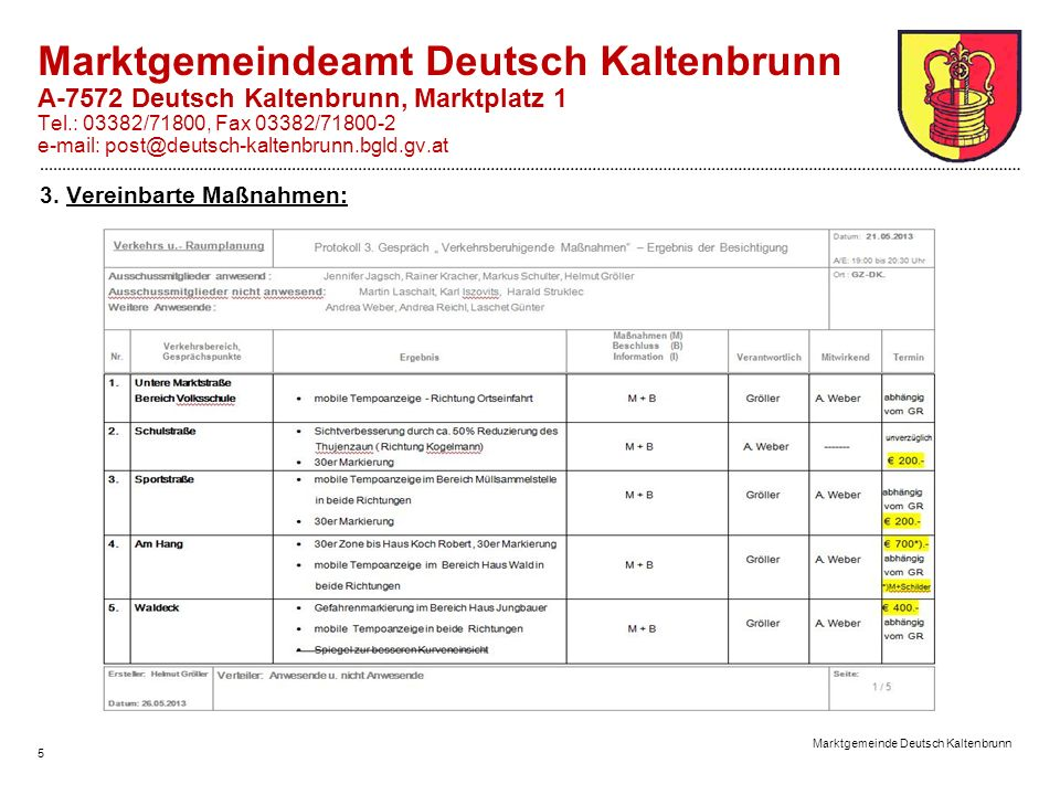Marktgemeinde Deutsch Kaltenbrunn 6 Marktgemeindeamt Deutsch Kaltenbrunn A-7572 Deutsch Kaltenbrunn, Marktplatz 1 Tel.: 03382/71800, Fax 03382/71800-2 e-mail: post@deutsch-kaltenbrunn.bgld.gv.at