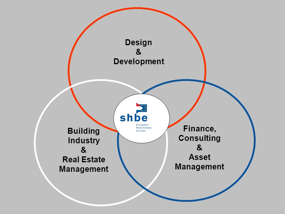 Design & Development Building Industry & Real Estate Management Finance, Consulting & Asset Management