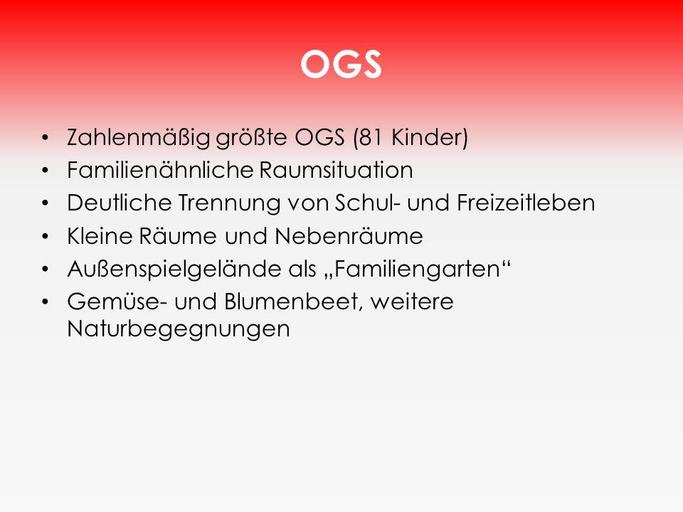 OGS Zahlenmäßig größte OGS (81 Kinder) Familienähnliche Raumsituation Deutliche Trennung von Schul- und Freizeitleben Kleine Räume und Nebenräume Auße
