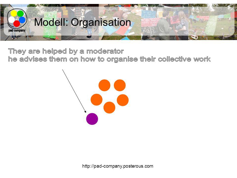 http://pad-company.posterous.com Modell: Organisation