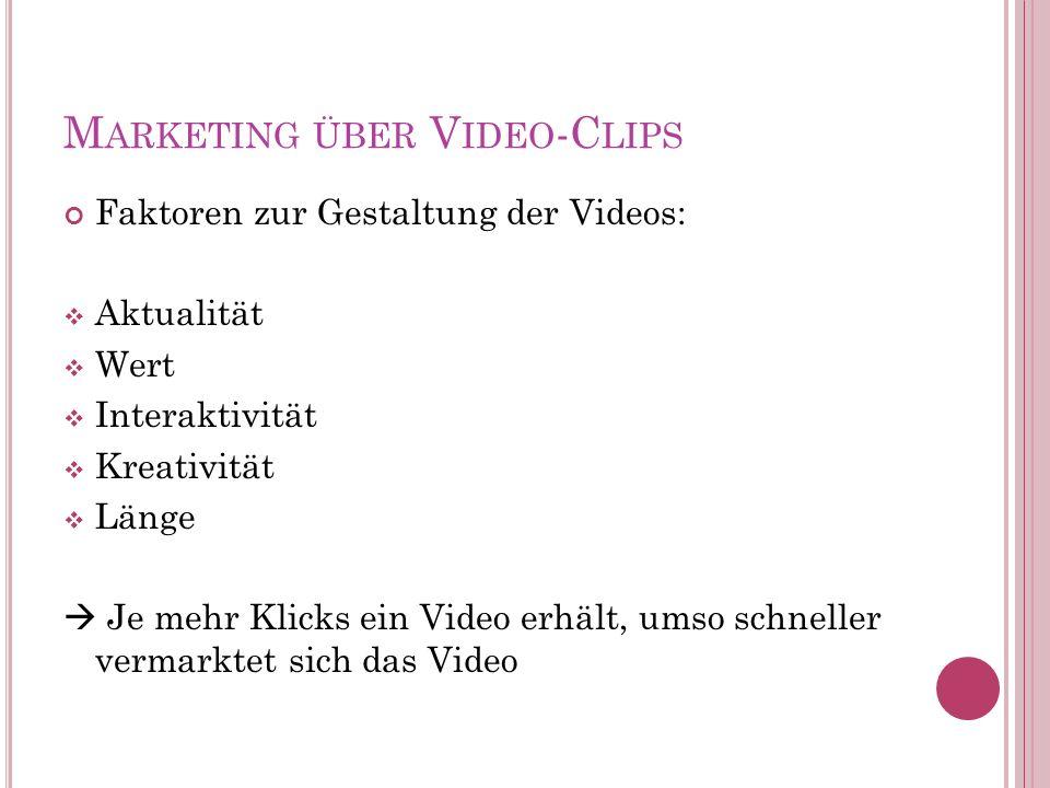 M ARKETING ÜBER V IDEO -C LIPS Faktoren zur Gestaltung der Videos: Aktualität Wert Interaktivität Kreativität Länge Je mehr Klicks ein Video erhält, umso schneller vermarktet sich das Video