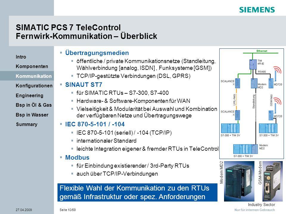 Nur für internen Gebrauch Industry Sector 27.04.2009Seite 10/59 Summary Bsp in Wasser Bsp in Öl & Gas Engineering Konfigurationen Kommunikation Kompon