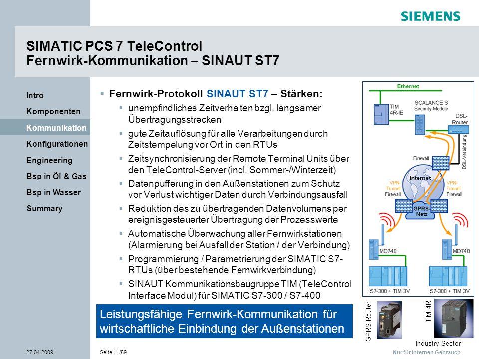 Nur für internen Gebrauch Industry Sector 27.04.2009Seite 11/59 Summary Bsp in Wasser Bsp in Öl & Gas Engineering Konfigurationen Kommunikation Kompon
