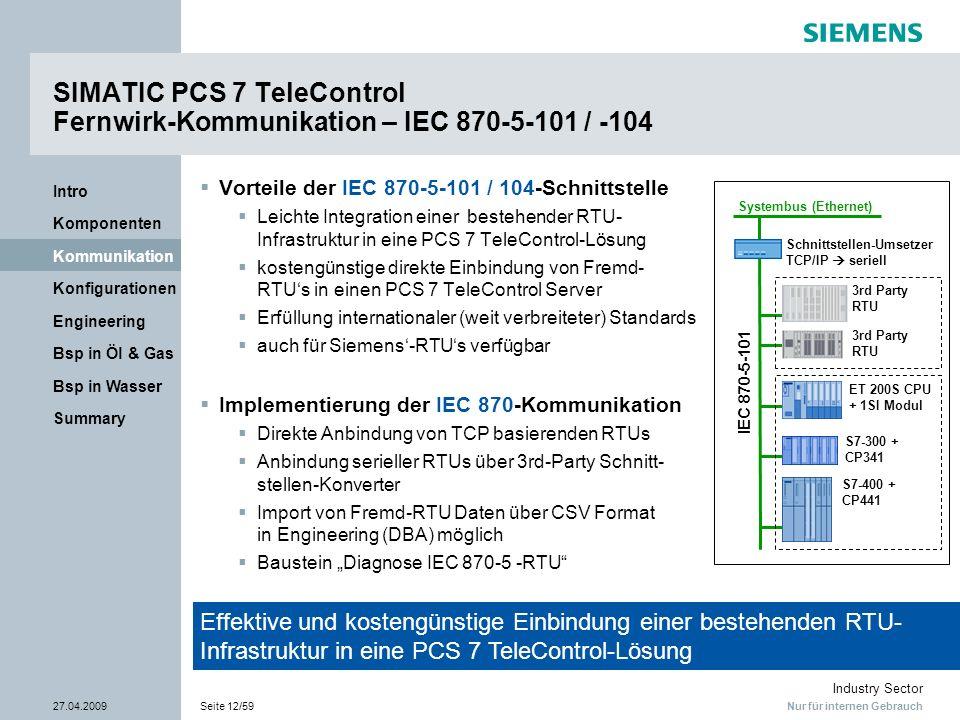 Nur für internen Gebrauch Industry Sector 27.04.2009Seite 12/59 Summary Bsp in Wasser Bsp in Öl & Gas Engineering Konfigurationen Kommunikation Kompon