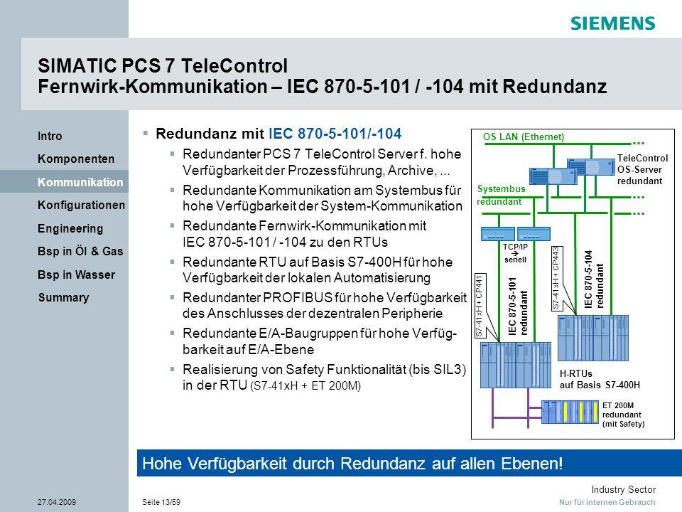 Nur für internen Gebrauch Industry Sector 27.04.2009Seite 13/59 Summary Bsp in Wasser Bsp in Öl & Gas Engineering Konfigurationen Kommunikation Kompon