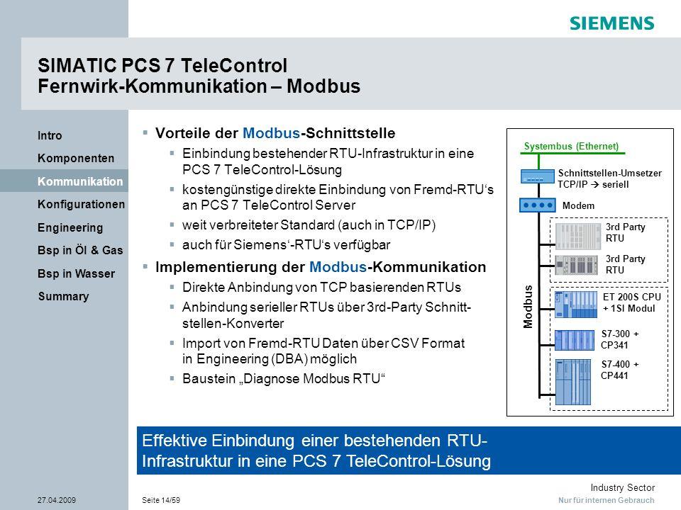 Nur für internen Gebrauch Industry Sector 27.04.2009Seite 14/59 Summary Bsp in Wasser Bsp in Öl & Gas Engineering Konfigurationen Kommunikation Kompon