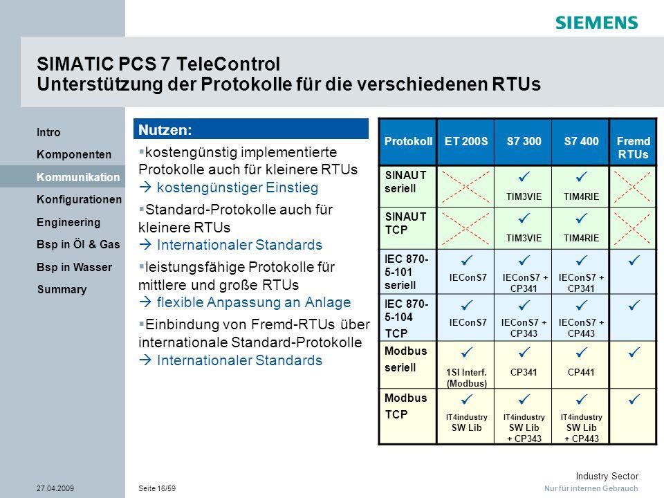 Nur für internen Gebrauch Industry Sector 27.04.2009Seite 16/59 Summary Bsp in Wasser Bsp in Öl & Gas Engineering Konfigurationen Kommunikation Kompon