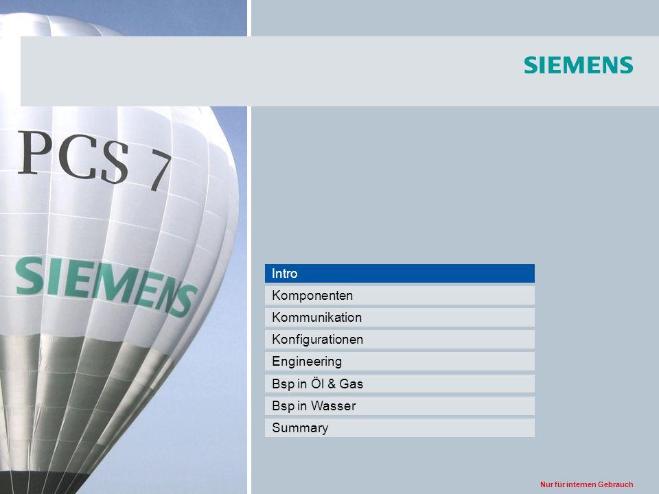 Nur für internen Gebrauch Industry Sector 27.04.2009Seite 3/59 Summary Bsp in Wasser Bsp in Öl & Gas Engineering Konfigurationen Kommunikation Komponenten Intro Was ist SIMATIC PCS 7 TeleControl und wozu dient es.