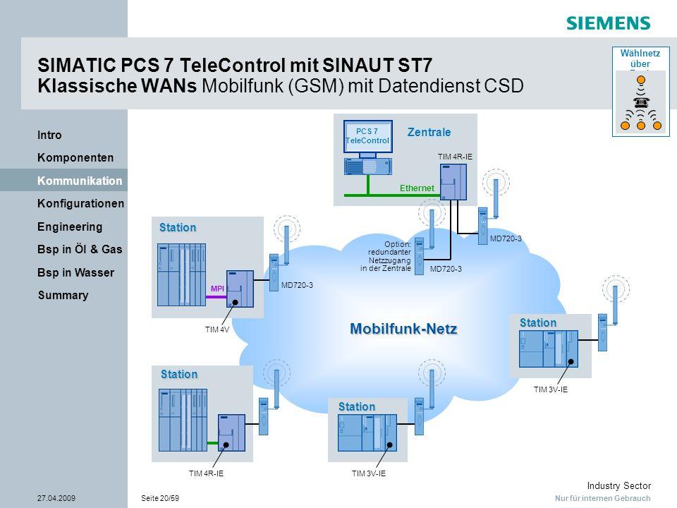 Nur für internen Gebrauch Industry Sector 27.04.2009Seite 20/59 Summary Bsp in Wasser Bsp in Öl & Gas Engineering Konfigurationen Kommunikation Kompon