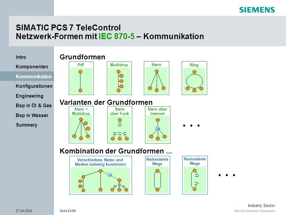 Nur für internen Gebrauch Industry Sector 27.04.2009Seite 23/59 Summary Bsp in Wasser Bsp in Öl & Gas Engineering Konfigurationen Kommunikation Kompon