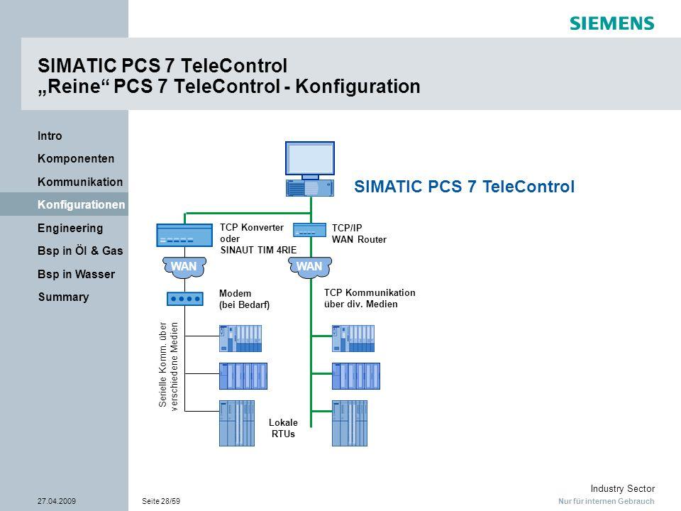 Nur für internen Gebrauch Industry Sector 27.04.2009Seite 28/59 Summary Bsp in Wasser Bsp in Öl & Gas Engineering Konfigurationen Kommunikation Kompon