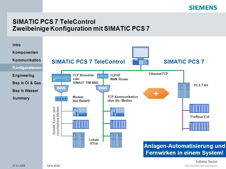 Nur für internen Gebrauch Industry Sector 27.04.2009Seite 29/59 Summary Bsp in Wasser Bsp in Öl & Gas Engineering Konfigurationen Kommunikation Kompon
