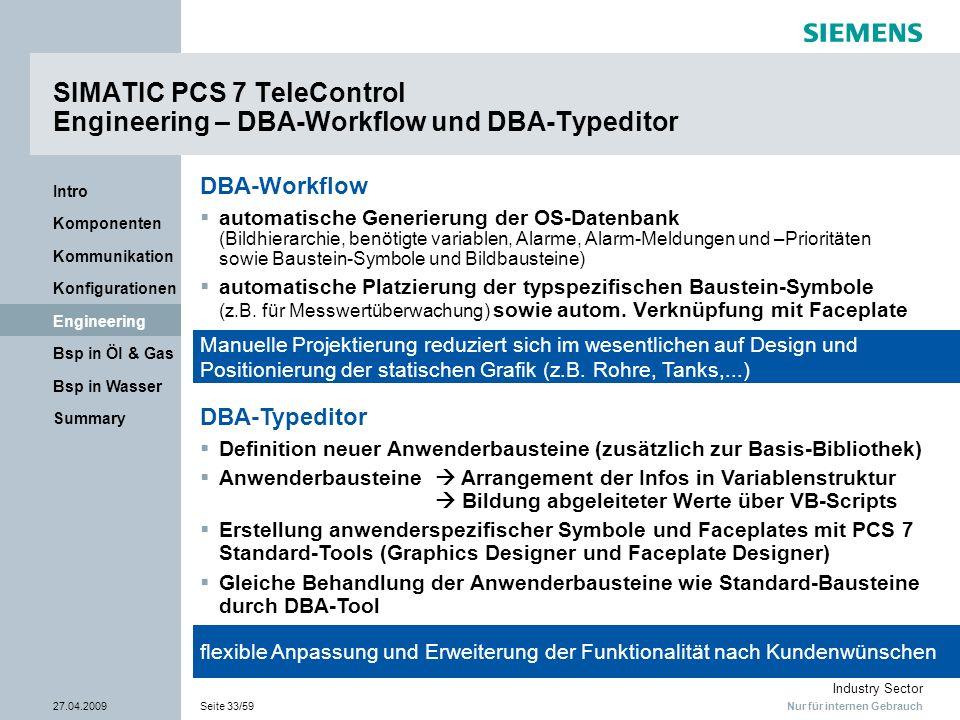 Nur für internen Gebrauch Industry Sector 27.04.2009Seite 33/59 Summary Bsp in Wasser Bsp in Öl & Gas Engineering Konfigurationen Kommunikation Kompon