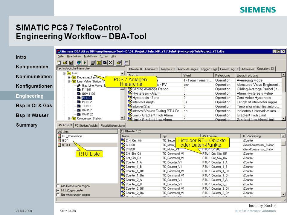 Nur für internen Gebrauch Industry Sector 27.04.2009Seite 34/59 Summary Bsp in Wasser Bsp in Öl & Gas Engineering Konfigurationen Kommunikation Kompon
