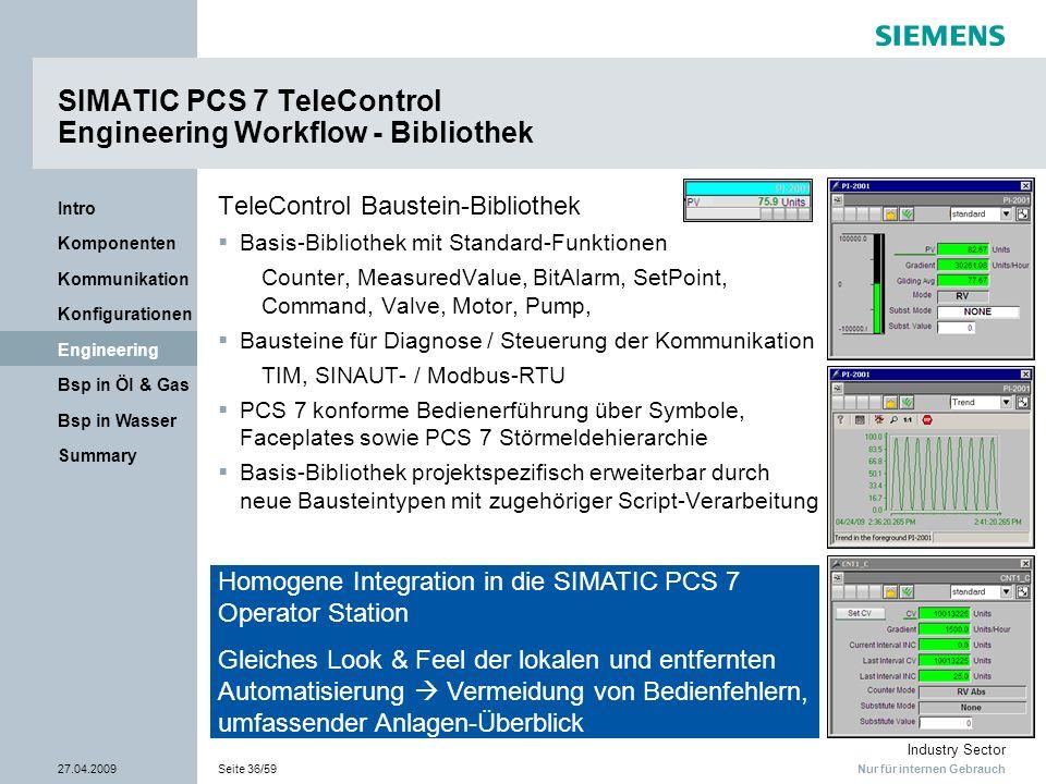 Nur für internen Gebrauch Industry Sector 27.04.2009Seite 36/59 Summary Bsp in Wasser Bsp in Öl & Gas Engineering Konfigurationen Kommunikation Kompon