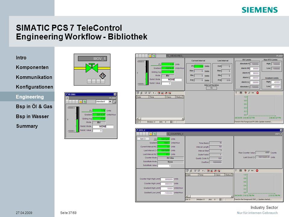 Nur für internen Gebrauch Industry Sector 27.04.2009Seite 37/59 Summary Bsp in Wasser Bsp in Öl & Gas Engineering Konfigurationen Kommunikation Kompon