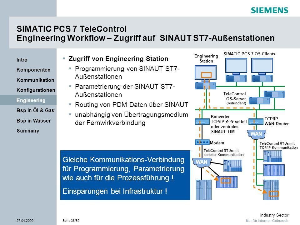 Nur für internen Gebrauch Industry Sector 27.04.2009Seite 38/59 Summary Bsp in Wasser Bsp in Öl & Gas Engineering Konfigurationen Kommunikation Kompon