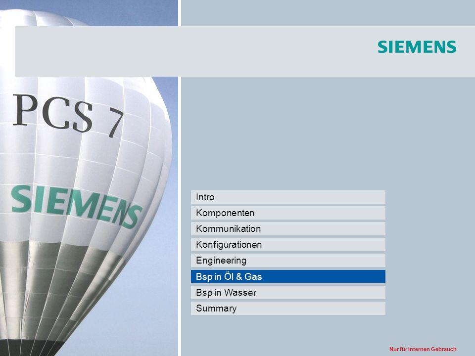 Nur für internen Gebrauch Summary Bsp in Wasser Bsp in Öl & Gas Engineering Konfigurationen Kommunikation Komponenten Intro