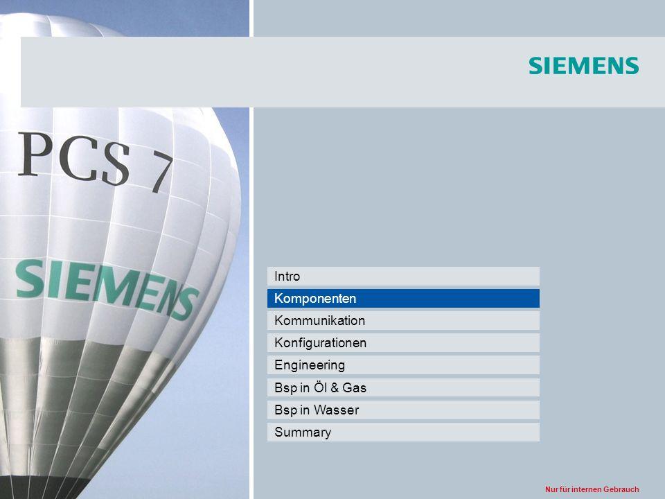 Nur für internen Gebrauch Industry Sector 27.04.2009Seite 55/59 Summary Bsp in Wasser Bsp in Öl & Gas Engineering Konfigurationen Kommunikation Komponenten Intro SIMATIC PCS 7 TeleControl in Wasser & Abwasser Beispiel: Kläranlage (Übersicht)