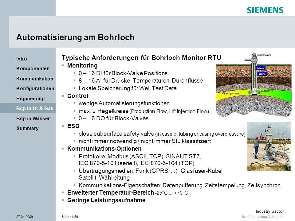 Nur für internen Gebrauch Industry Sector 27.04.2009Seite 41/59 Summary Bsp in Wasser Bsp in Öl & Gas Engineering Konfigurationen Kommunikation Kompon