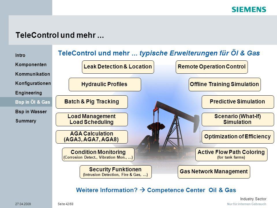 Nur für internen Gebrauch Industry Sector 27.04.2009Seite 42/59 Summary Bsp in Wasser Bsp in Öl & Gas Engineering Konfigurationen Kommunikation Kompon