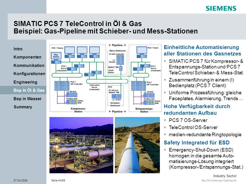Nur für internen Gebrauch Industry Sector 27.04.2009Seite 44/59 Summary Bsp in Wasser Bsp in Öl & Gas Engineering Konfigurationen Kommunikation Kompon